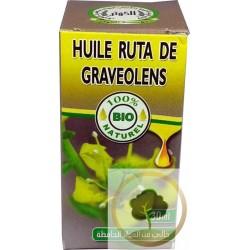 Ruta de Gravelens olie